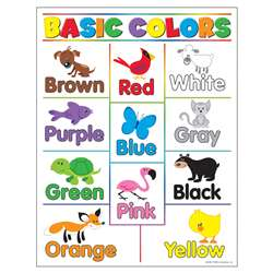 Learning Charts Basic Colors By Trend Enterprises