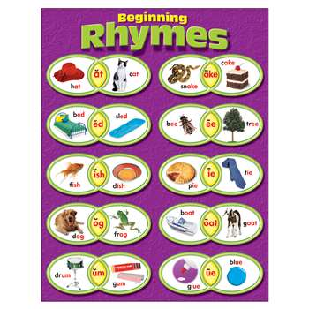 Learning Charts Beginning Rhymes By Trend Enterprises