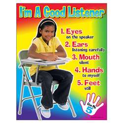 Learning Chart Im A Good Listener By Trend Enterprises