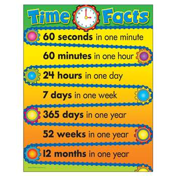Learning Chart Time Facts By Trend Enterprises