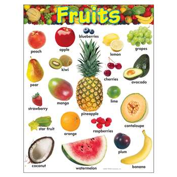 Learning Chart Fruits By Trend Enterprises
