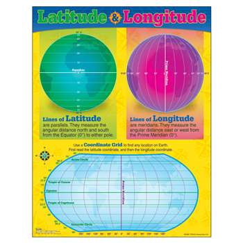 Chart Longitude And Latitude By Trend Enterprises