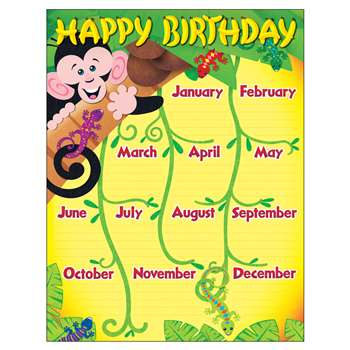 Chart Monkey And Geckos Birthday By Trend Enterprises
