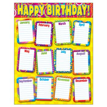 Chart Razzle Dazzle Birthday By Trend Enterprises
