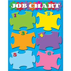 Learning Chart Job Chart By Trend Enterprises