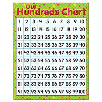 Learning Chart Our Hundreds Chart By Trend Enterprises