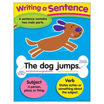 Learning Chart Writing A Sentence By Trend Enterprises