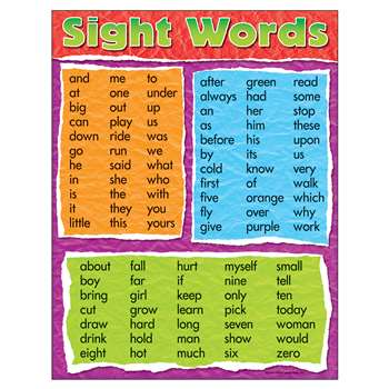 Learning Chart Sight Words By Trend Enterprises
