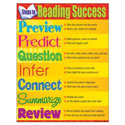 Chart Steps To Reading Success By Trend Enterprises