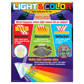 Learning Chart Light And Color By Trend Enterprises