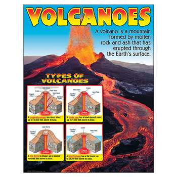 Learning Chart Volcanoes By Trend Enterprises