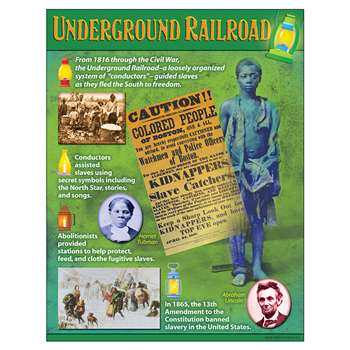 Underground Railroad Learning Chart By Trend Enterprises