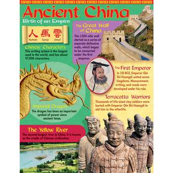 Ancient China Learning Chart By Trend Enterprises