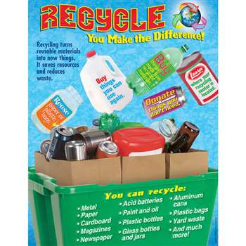 Recycling Learning Chart By Trend Enterprises