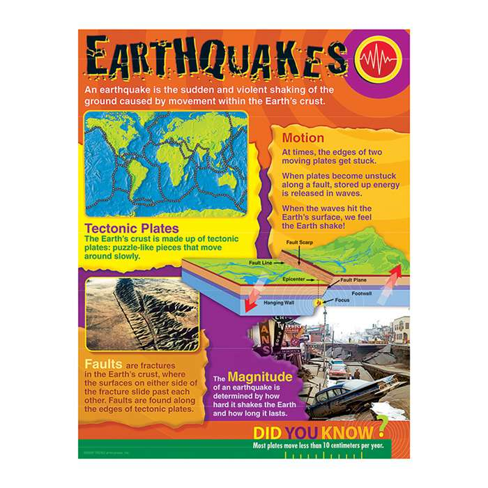 Earthquakes Learning Chart By Trend Enterprises