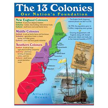 Colonies Learning Chart By Trend Enterprises