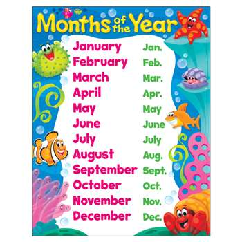 Months Of The Year Sea Buddies Learning Chart, T-38352