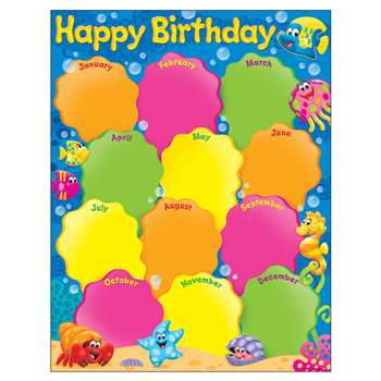 Birthday Sea Buddies Learning Chart, T-38354
