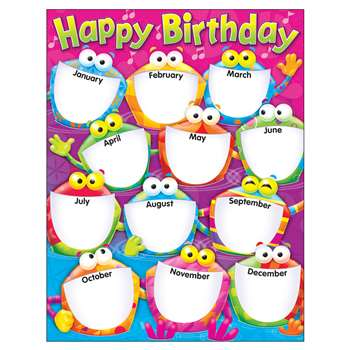 Happy Birthday Frog-Tastic Learning Chart By Trend Enterprises