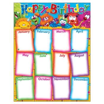 Happy Birthday Furry Friends Learning Chart By Trend Enterprises