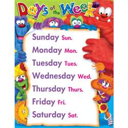 Days Of The Week Furry Friends Learning Chart By Trend Enterprises