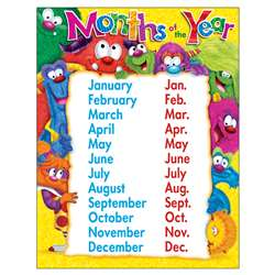 Months Of The Year Furry Friends Learning Chart By Trend Enterprises