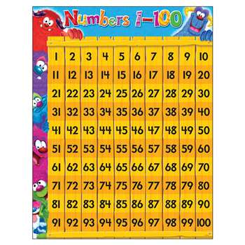 Numbers 1 - 100 Furry Friends Chart By Trend Enterprises