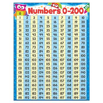Numbers 0-200 Owl-Stars Learning Chart, T-38446