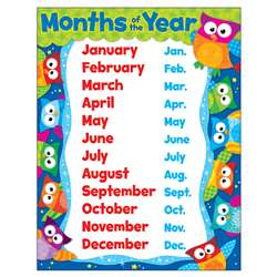 Owl Months Of The Year Learning Chart By Trend Enterprises