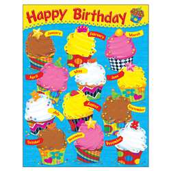 Birthday Bake Shop Learning Chart By Trend Enterprises