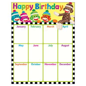 Sock Monkey Happy Birthday Learning Chart By Trend Enterprises