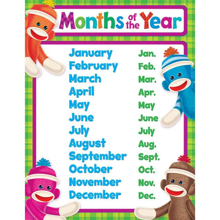 Sock Monkey Months Of The Year Learning Chart By Trend Enterprises