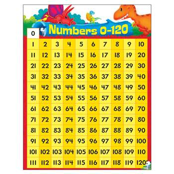 Numbers 0-120 Dino-Mite Pals Learning Chart, T-38483