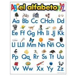 Chart El Alfabeto By Trend Enterprises