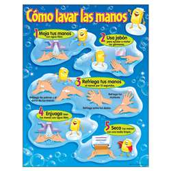 Chart Como Lavar Las Manos By Trend Enterprises