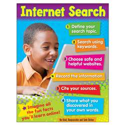 Internet Search Learning Chart, T-38647