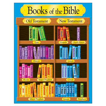 Books Of The Bible Learning Chart By Trend Enterprises