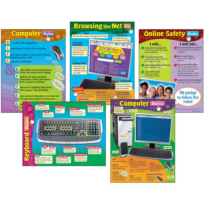 Computer Skills Combo Pack Charts Gr 2-6 By Trend Enterprises