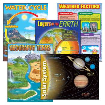 Combo Pks Earth Science Includes T38057 T38058 T38087 T38118&T38119 By Trend Enterprises