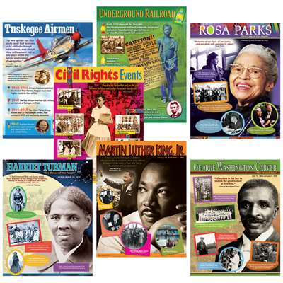 African-American History Charts Combo Pack By Trend Enterprises