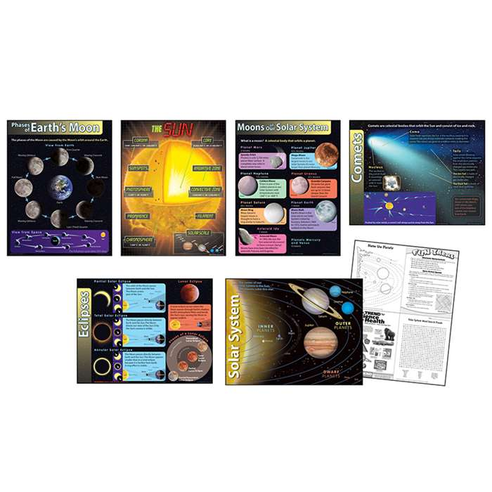 Solar System Charts Combo Pack By Trend Enterprises