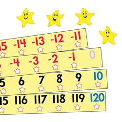 Bb Set Number Line -20 To +120 By Trend Enterprises