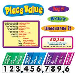Bb Set Place Value By Trend Enterprises