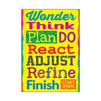 Wonder Think Plan Do React Poster, T-A67055