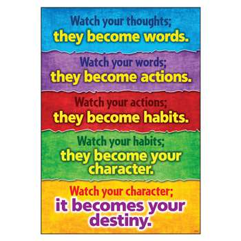 Watch Your Thoughts Poster By Trend Enterprises