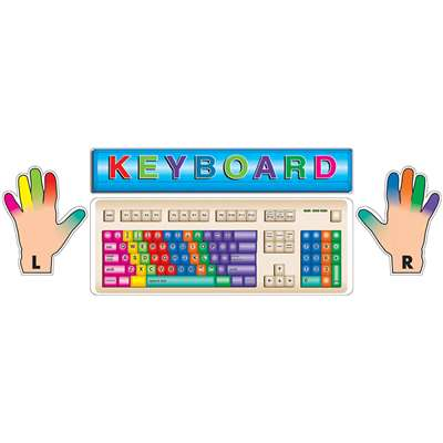 Keyboards Bulletin Board Set By Teacher Created Resources