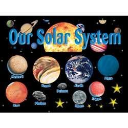 Solar System Bulletin Board Set By Teacher Created Resources