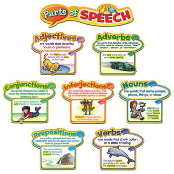 Parts Of Speech Mini Bulletin Board Set By Teacher Created Resources