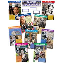 Famous African Americans Bulletin Board Set By Teacher Created Resources