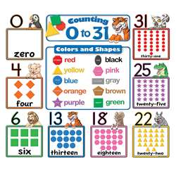 Counting 0 To 31 Bulletin Board By Teacher Created Resources